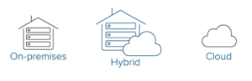 hybrid_it_ONPREMISE_CLOUD