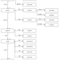 API MS Teams