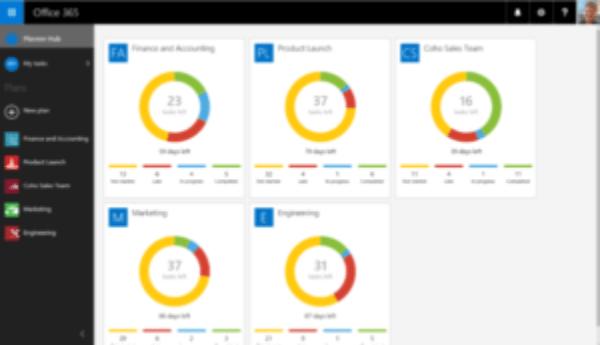 Office 365 planner hub