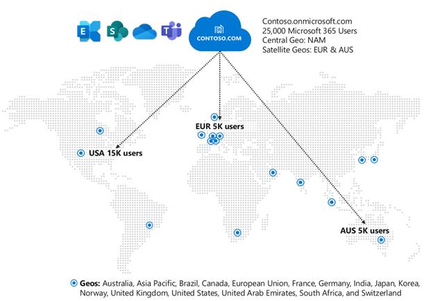 Microsoft Teams Multi-Geo en bref